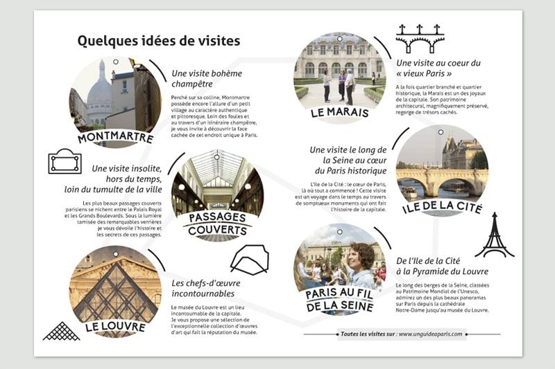 Un guide paris raya abiaad graphic design for Carte touristique de paris